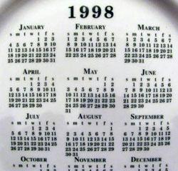 Royal Albert Calendar Plates Collector Plates Www